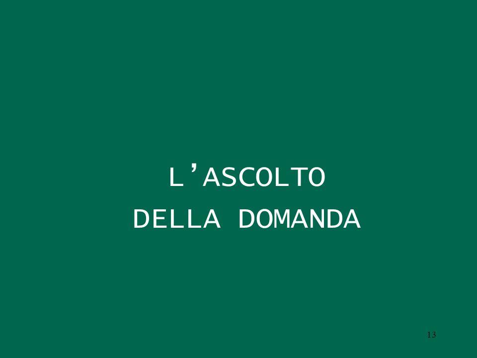 LASCOLTO DELLA DOMANDA 13