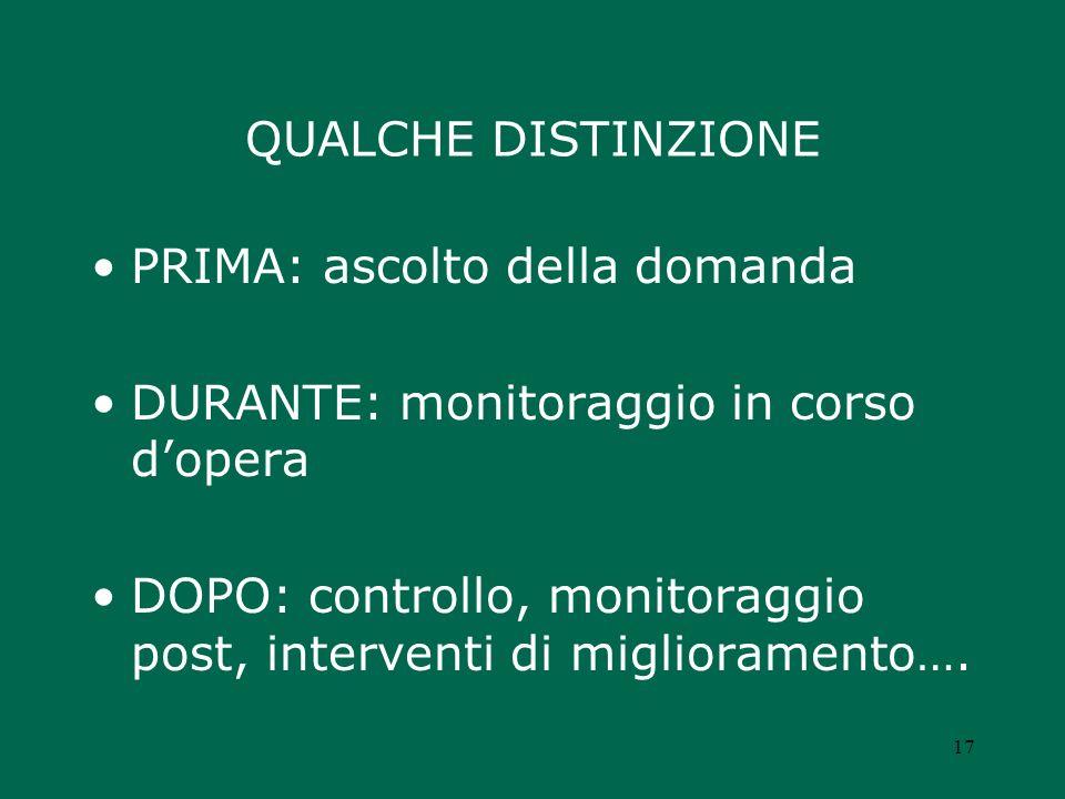QUALCHE DISTINZIONE PRIMA: ascolto della domanda DURANTE: monitoraggio in corso dopera DOPO: controllo, monitoraggio post, interventi di miglioramento….