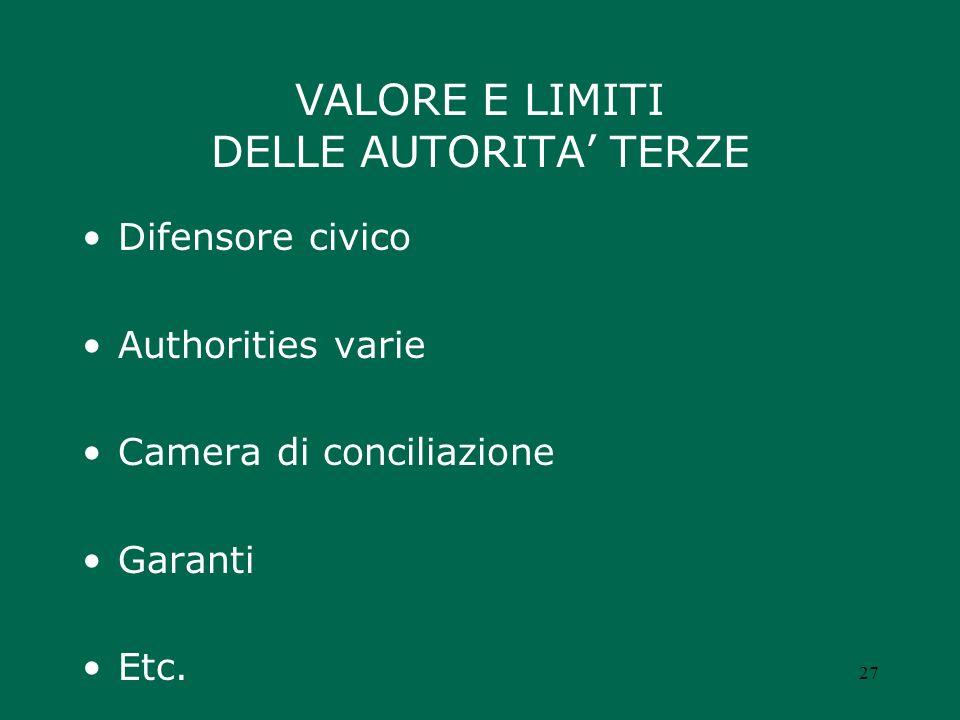 VALORE E LIMITI DELLE AUTORITA TERZE Difensore civico Authorities varie Camera di conciliazione Garanti Etc.
