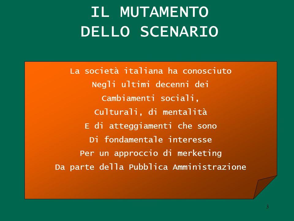 IL MUTAMENTO DELLO SCENARIO La società italiana ha conosciuto Negli ultimi decenni dei Cambiamenti sociali, Culturali, di mentalità E di atteggiamenti che sono Di fondamentale interesse Per un approccio di merketing Da parte della Pubblica Amministrazione 3