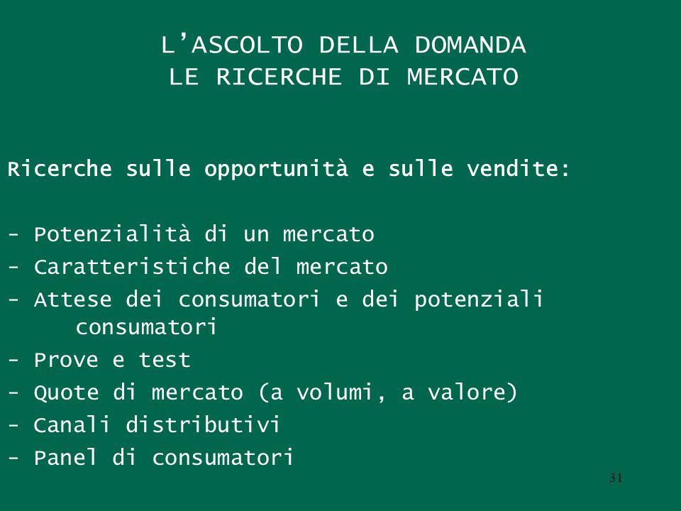 LASCOLTO DELLA DOMANDA LE RICERCHE DI MERCATO Ricerche sulle opportunità e sulle vendite: - Potenzialità di un mercato - Caratteristiche del mercato - Attese dei consumatori e dei potenziali consumatori - Prove e test - Quote di mercato (a volumi, a valore) - Canali distributivi - Panel di consumatori 31