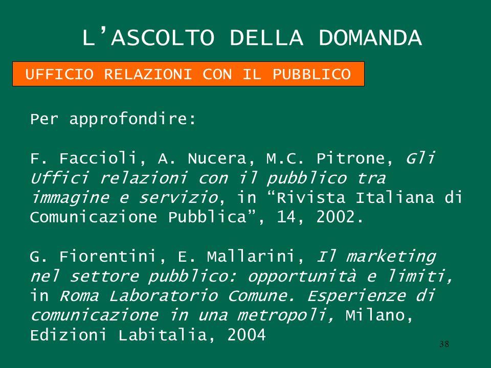 LASCOLTO DELLA DOMANDA UFFICIO RELAZIONI CON IL PUBBLICO Per approfondire: F.