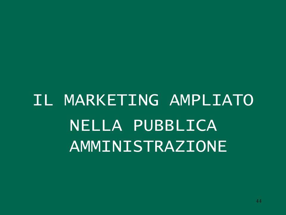 IL MARKETING AMPLIATO NELLA PUBBLICA AMMINISTRAZIONE 44