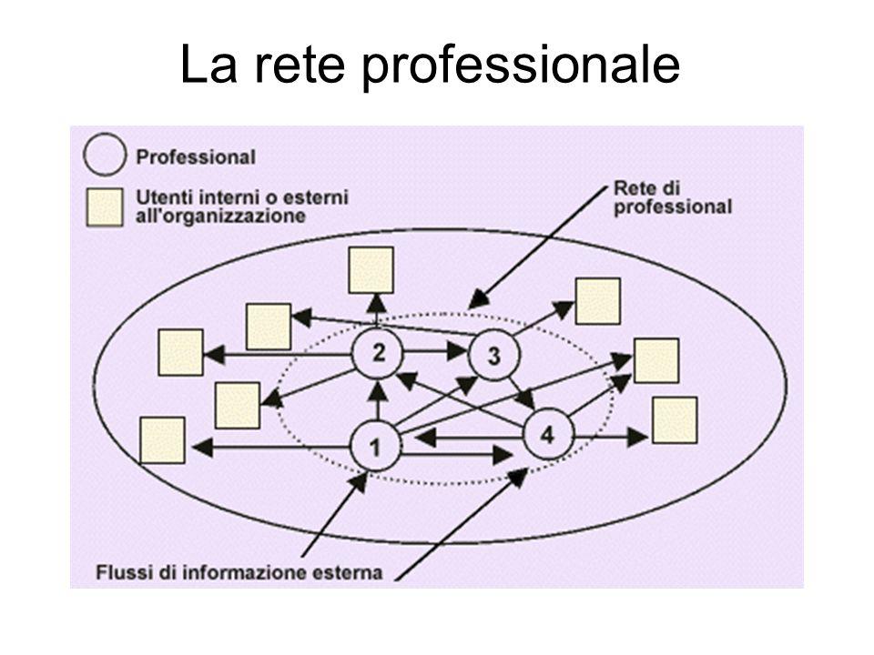 La rete professionale