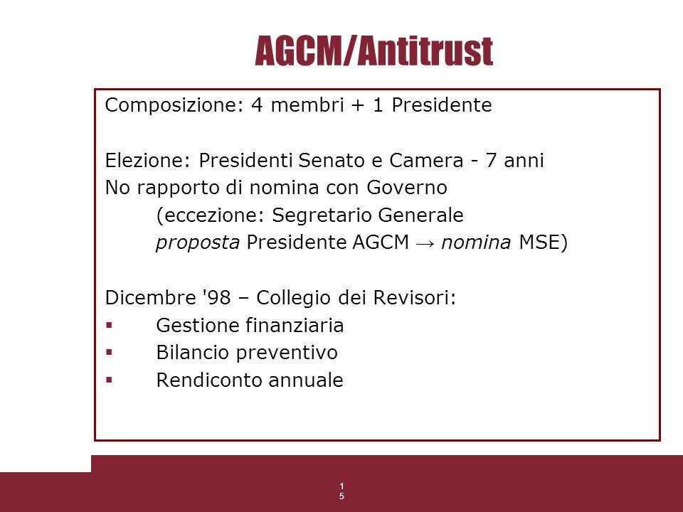 15 AGCM/Antitrust Composizione: 4 membri + 1 Presidente Elezione: Presidenti Senato e Camera - 7 anni No rapporto di nomina con Governo (eccezione: Se