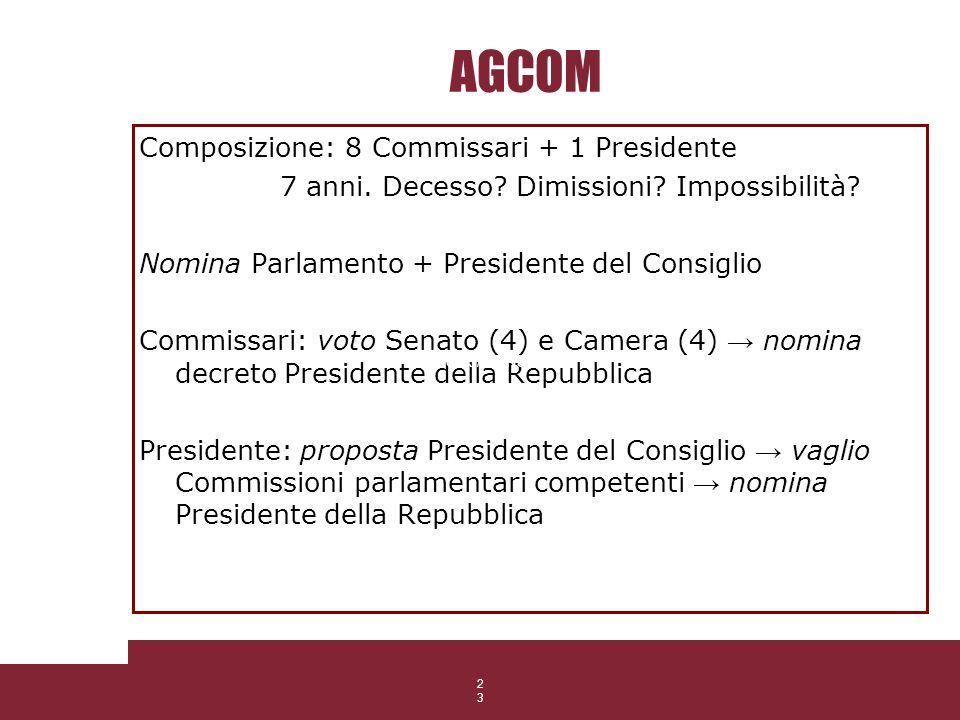 23 AGCOM Composizione: 8 Commissari + 1 Presidente 7 anni. Decesso? Dimissioni? Impossibilità? Nomina Parlamento + Presidente del Consiglio Commissari