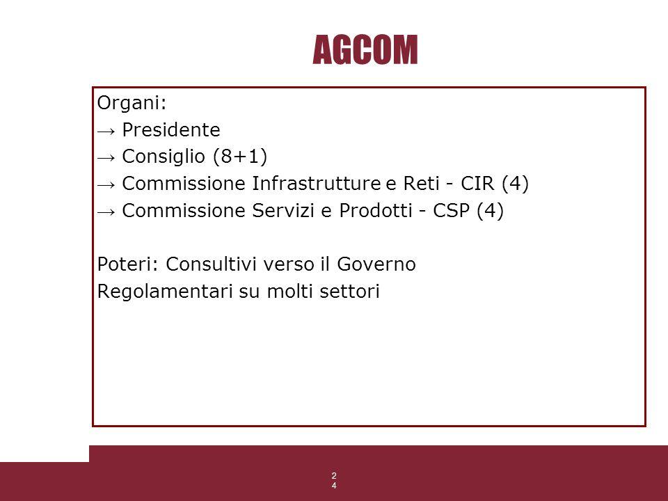 24 AGCOM Organi: Presidente Consiglio (8+1) Commissione Infrastrutture e Reti - CIR (4) Commissione Servizi e Prodotti - CSP (4) Poteri: Consultivi ve