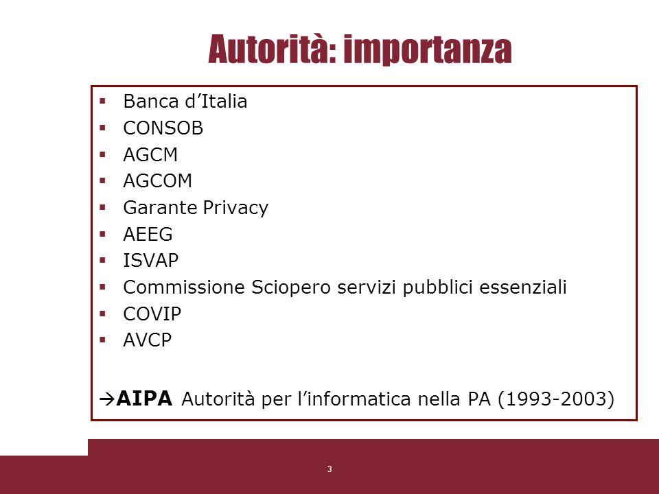 3 Autorità: importanza Banca dItalia CONSOB AGCM AGCOM Garante Privacy AEEG ISVAP Commissione Sciopero servizi pubblici essenziali COVIP AVCP AIPA Aut