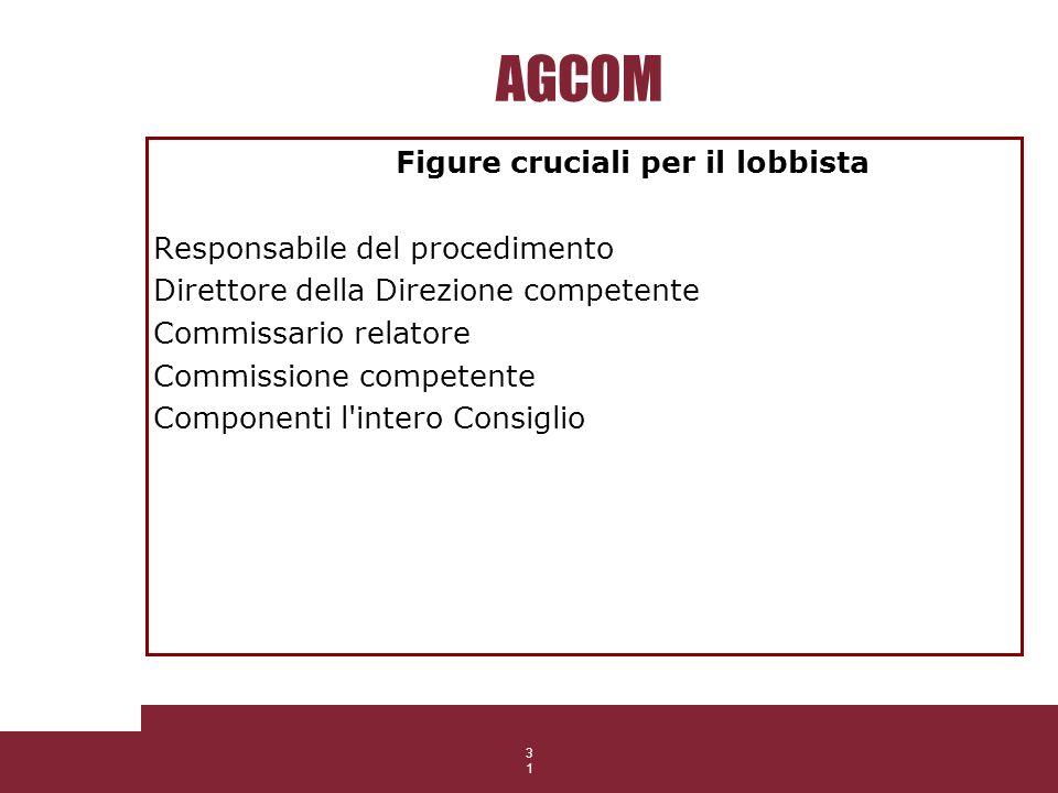 31 AGCOM Figure cruciali per il lobbista Responsabile del procedimento Direttore della Direzione competente Commissario relatore Commissione competent
