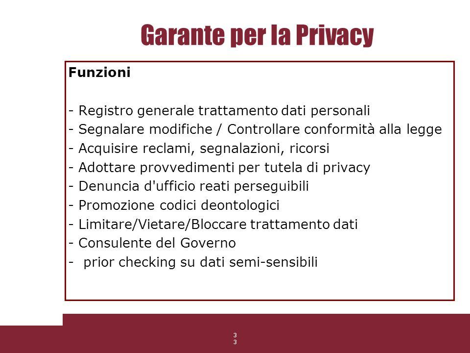 33 Garante per la Privacy Funzioni - Registro generale trattamento dati personali - Segnalare modifiche / Controllare conformità alla legge - Acquisir