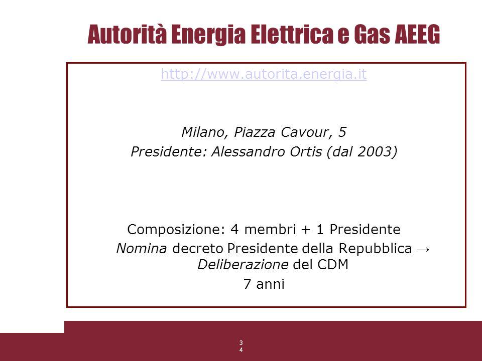 34 Autorità Energia Elettrica e Gas AEEG http://www.autorita.energia.it Milano, Piazza Cavour, 5 Presidente: Alessandro Ortis (dal 2003) Composizione: