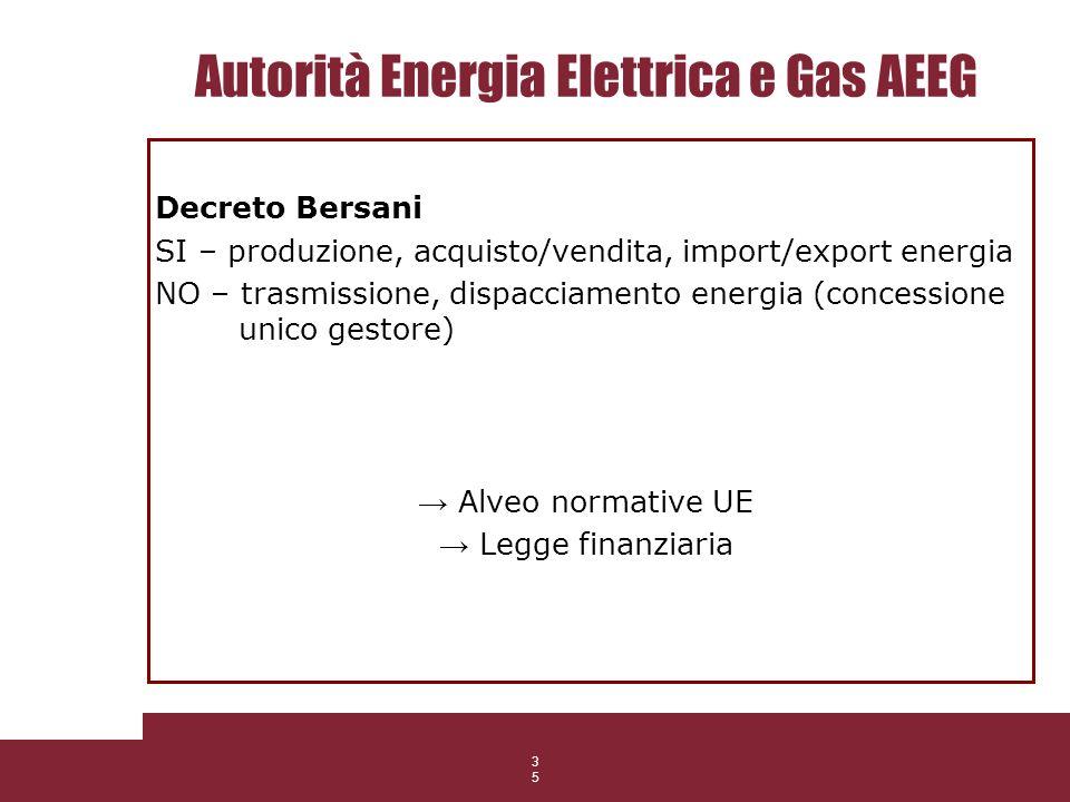 35 Autorità Energia Elettrica e Gas AEEG Decreto Bersani SI – produzione, acquisto/vendita, import/export energia NO – trasmissione, dispacciamento en