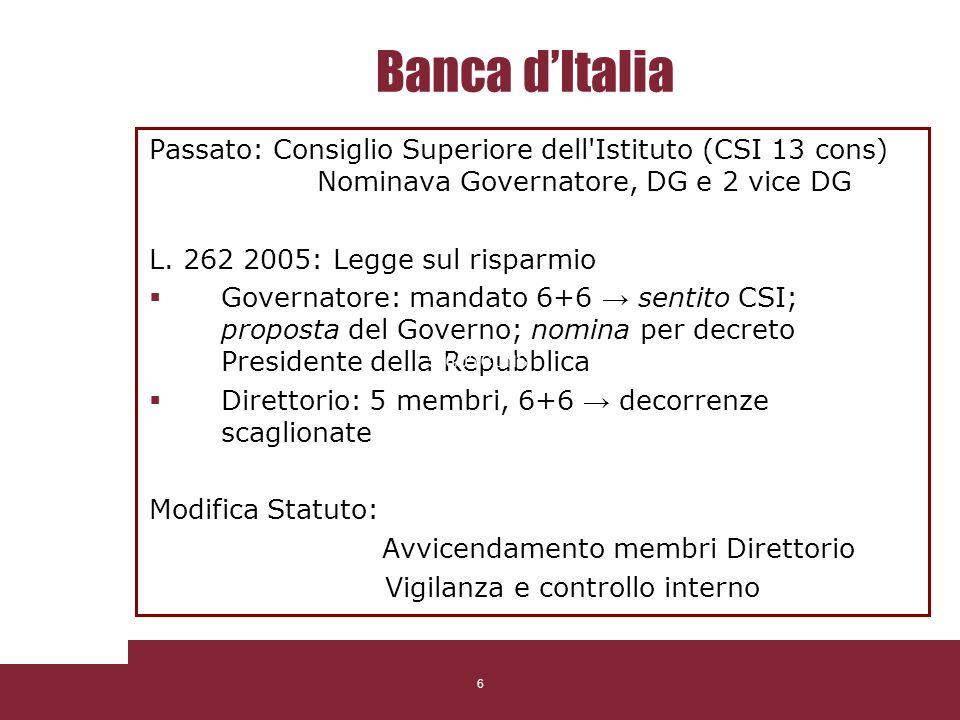 6 Banca dItalia Passato: Consiglio Superiore dell'Istituto (CSI 13 cons) Nominava Governatore, DG e 2 vice DG L. 262 2005: Legge sul risparmio Governa