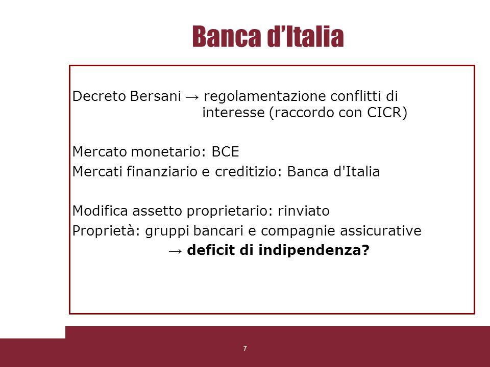 7 Banca dItalia Decreto Bersani regolamentazione conflitti di interesse (raccordo con CICR) Mercato monetario: BCE Mercati finanziario e creditizio: B