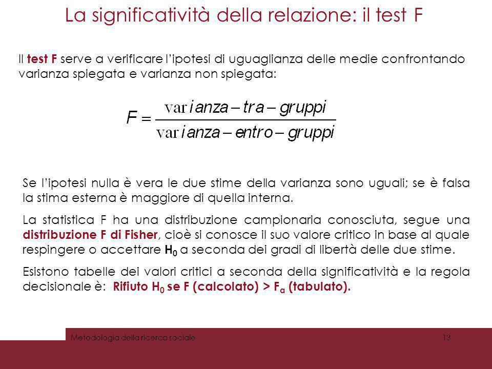La significatività della relazione: il test F Metodologia della ricerca sociale13 Il test F serve a verificare lipotesi di uguaglianza delle medie con