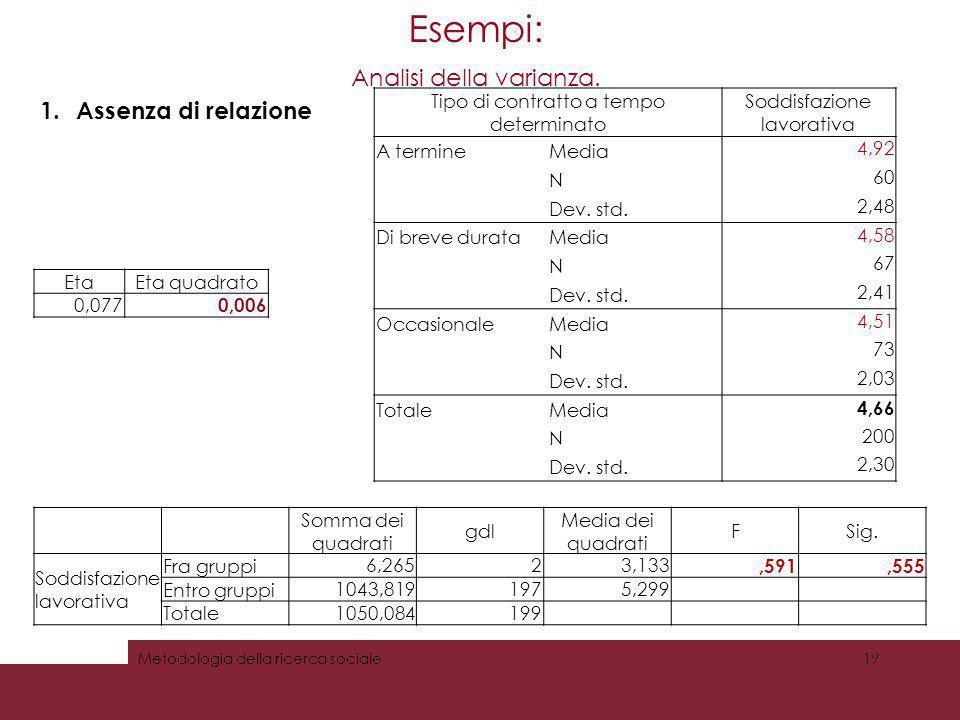 Esempi: Analisi della varianza. Metodologia della ricerca sociale19 1.Assenza di relazione Tipo di contratto a tempo determinato Soddisfazione lavorat