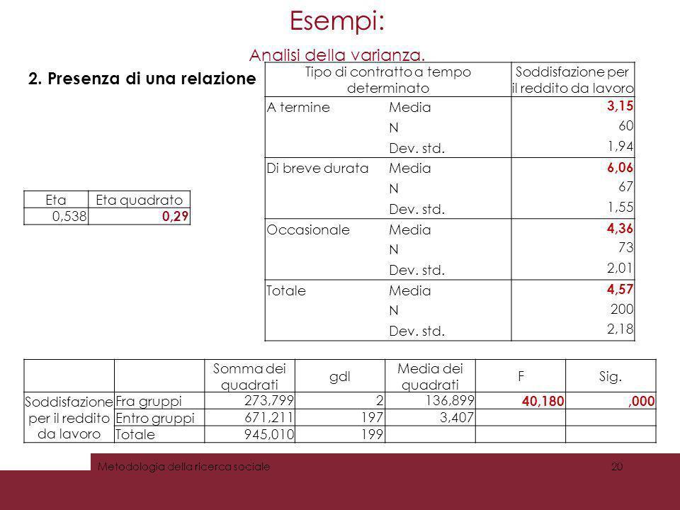 Esempi: Analisi della varianza. Metodologia della ricerca sociale20 2. Presenza di una relazione Tipo di contratto a tempo determinato Soddisfazione p