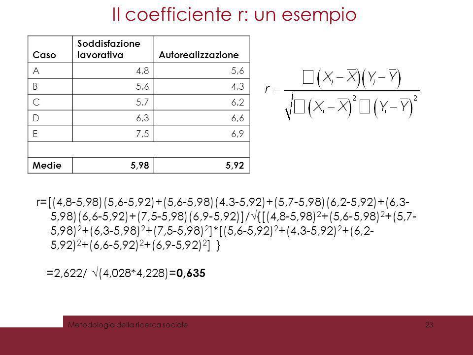 Il coefficiente r: un esempio Metodologia della ricerca sociale23 Caso Soddisfazione lavorativaAutorealizzazione A4,85,6 B 4,3 C5,76,2 D6,36,6 E7,56,9