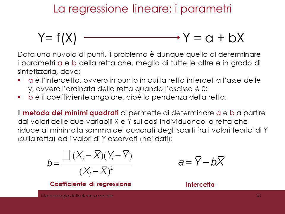 La regressione lineare: i parametri Metodologia della ricerca sociale30 Y = a + bX Data una nuvola di punti, il problema è dunque quello di determinar