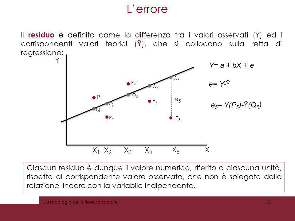 Lerrore Metodologia della ricerca sociale33 Il residuo è definito come la differenza tra i valori osservati (Y) ed i corrispondenti valori teorici ( Ŷ