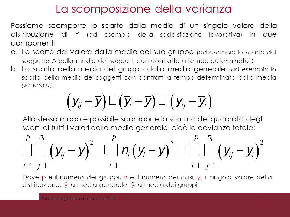 La bontà delladattamento ai dati Metodologia della ricerca sociale35 Dunque la devianza totale è composta da: SST = SSR + SSE Somma totale dei quadrati = Somma dei quadrati della regressione + Somma dei quadrati degli errori La devianza è una misura di variabilità: pertanto la devianza delle osservazioni è il risultato del contributo di due componenti: La variabilità dei valori stimati; espressa dalla devianza di regressione.