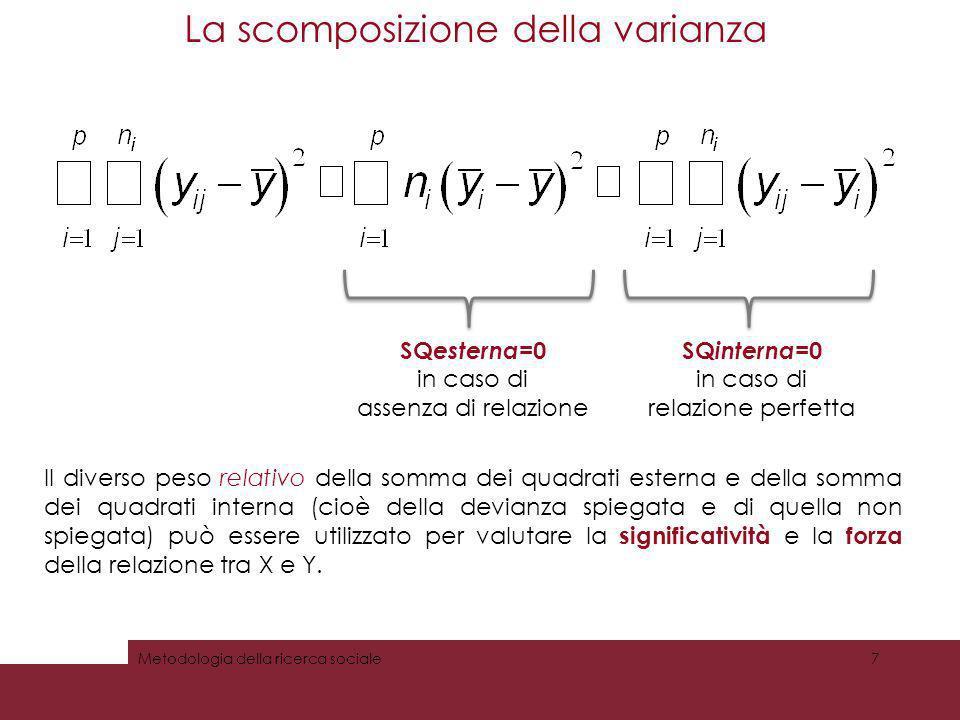 Un esempio di scomposizione della varianza Metodologia della ricerca sociale8 CasoGenere (X)Stress lavoro correlato (Y) aM3 bM6 bF6 dF5 … nM4 MediaN M4,5953 F5,6347 Totale5,14100 Sono gli scarti dei singoli valori dalla media complessiva: (3-5,14) 2 +(6-5,14) 2 +(6-5,14) 2 +(5-5,14) 2 +…+(4-5,14) 2 = 862,162