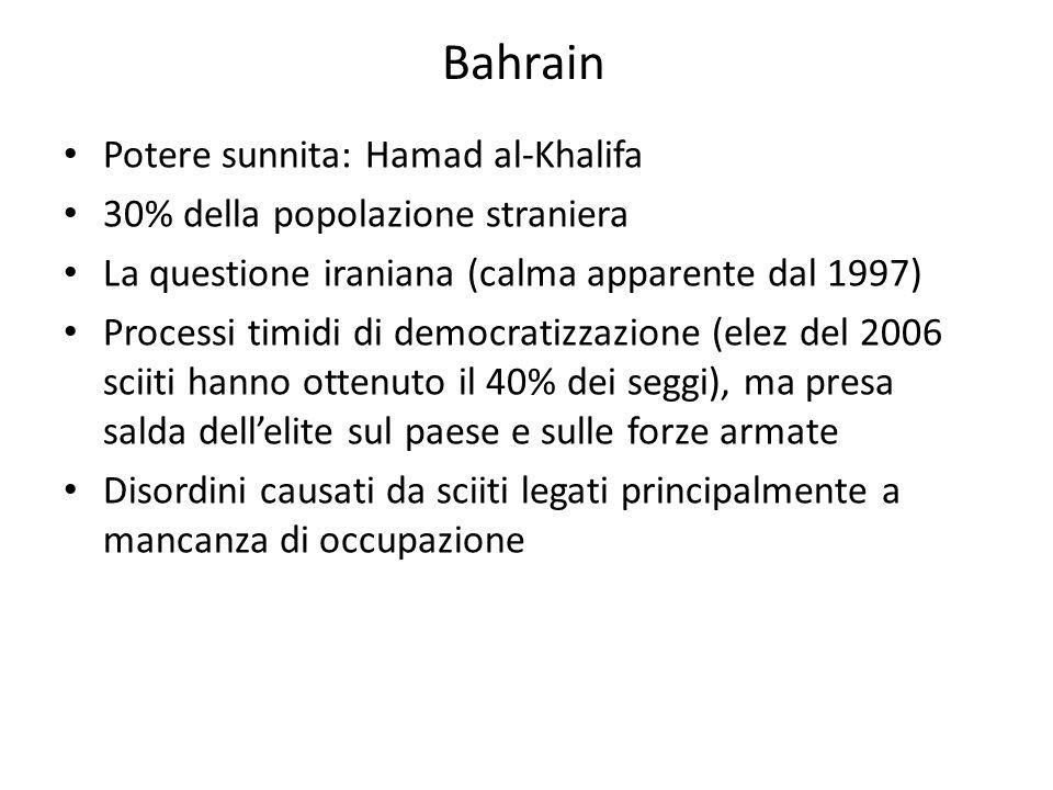 Bahrain Potere sunnita: Hamad al-Khalifa 30% della popolazione straniera La questione iraniana (calma apparente dal 1997) Processi timidi di democrati
