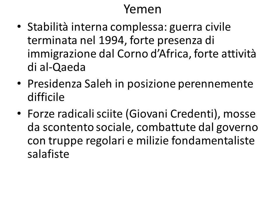 Yemen Stabilità interna complessa: guerra civile terminata nel 1994, forte presenza di immigrazione dal Corno dAfrica, forte attività di al-Qaeda Pres