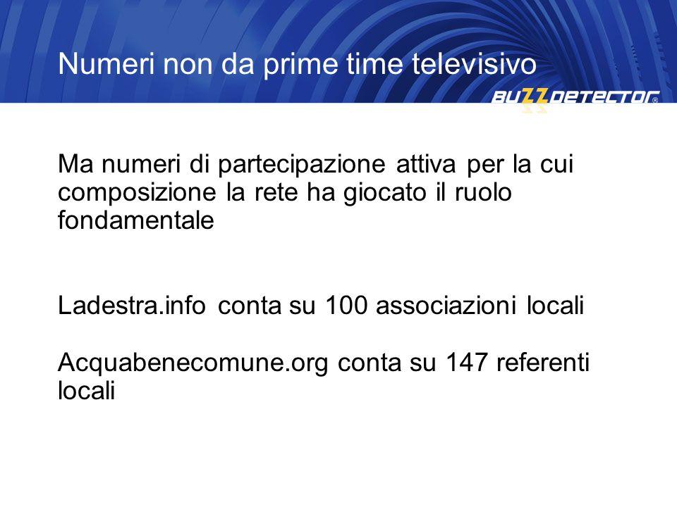 Numeri non da prime time televisivo Ma numeri di partecipazione attiva per la cui composizione la rete ha giocato il ruolo fondamentale Ladestra.info