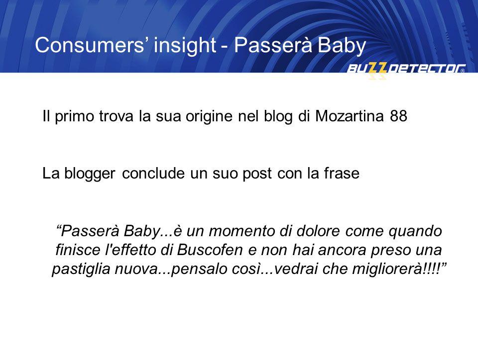 Il primo trova la sua origine nel blog di Mozartina 88 La blogger conclude un suo post con la frase Passerà Baby...è un momento di dolore come quando