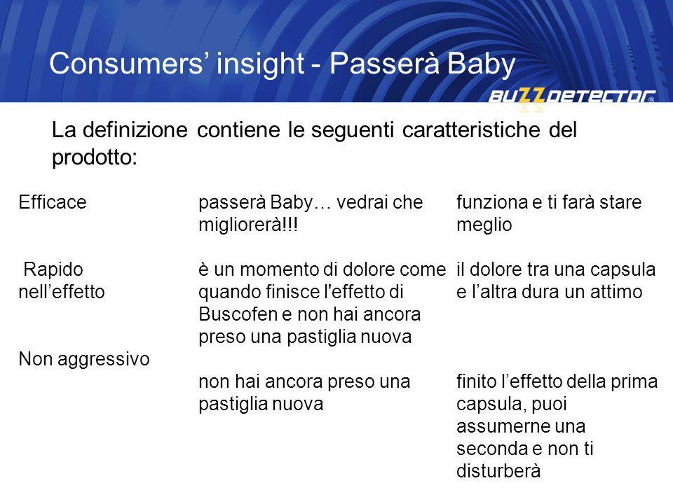 La definizione contiene le seguenti caratteristiche del prodotto: Consumers insight - Passerà Baby Efficace Rapido nelleffetto Non aggressivo passerà