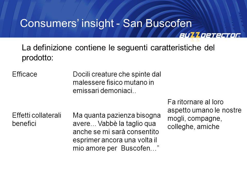 La definizione contiene le seguenti caratteristiche del prodotto: Consumers insight - San Buscofen Efficace Effetti collaterali benefici Docili creatu