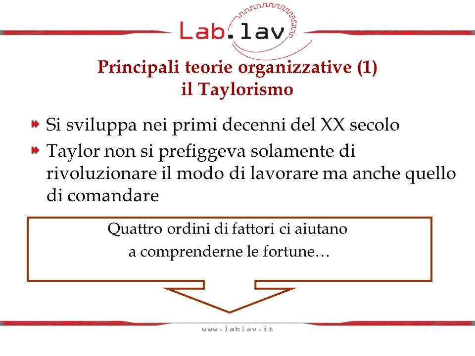 Principali teorie organizzative (1) il Taylorismo Si sviluppa nei primi decenni del XX secolo Taylor non si prefiggeva solamente di rivoluzionare il m