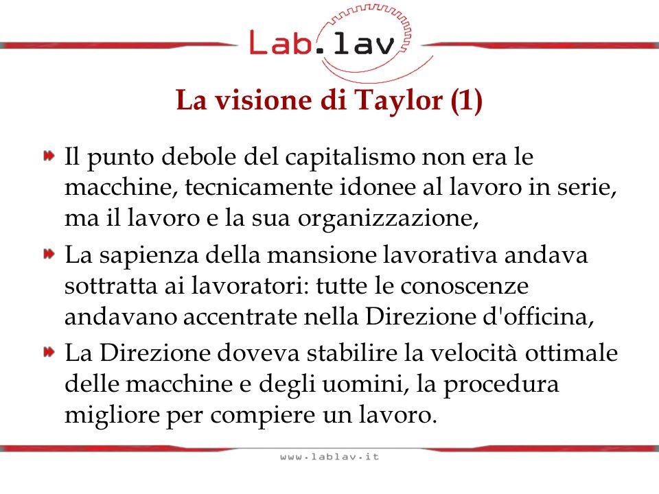 La visione di Taylor (1) Il punto debole del capitalismo non era le macchine, tecnicamente idonee al lavoro in serie, ma il lavoro e la sua organizzaz