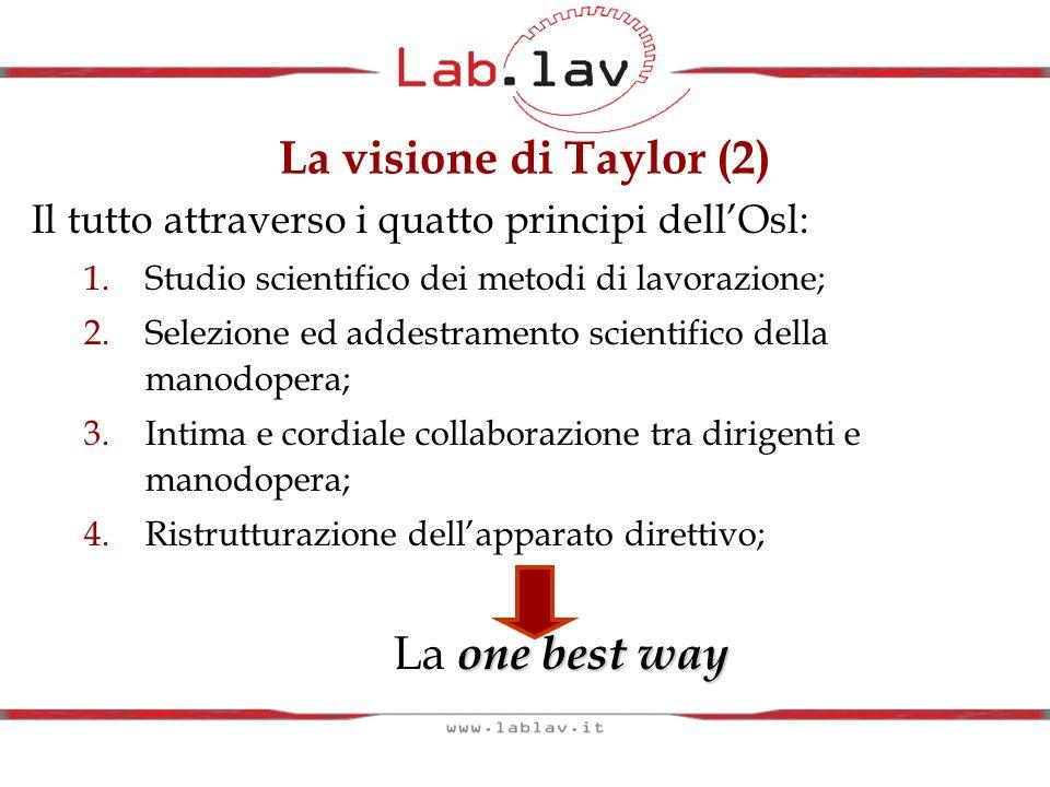 La visione di Taylor (2) Il tutto attraverso i quatto principi dellOsl: 1.Studio scientifico dei metodi di lavorazione; 2.Selezione ed addestramento s