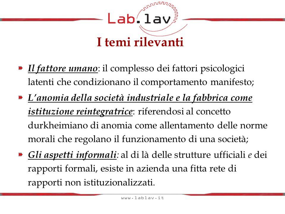 I temi rilevanti Il fattore umano : il complesso dei fattori psicologici latenti che condizionano il comportamento manifesto; Lanomia della società in