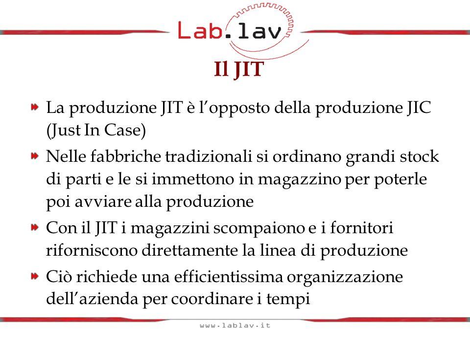 Il JIT La produzione JIT è lopposto della produzione JIC (Just In Case) Nelle fabbriche tradizionali si ordinano grandi stock di parti e le si immetto