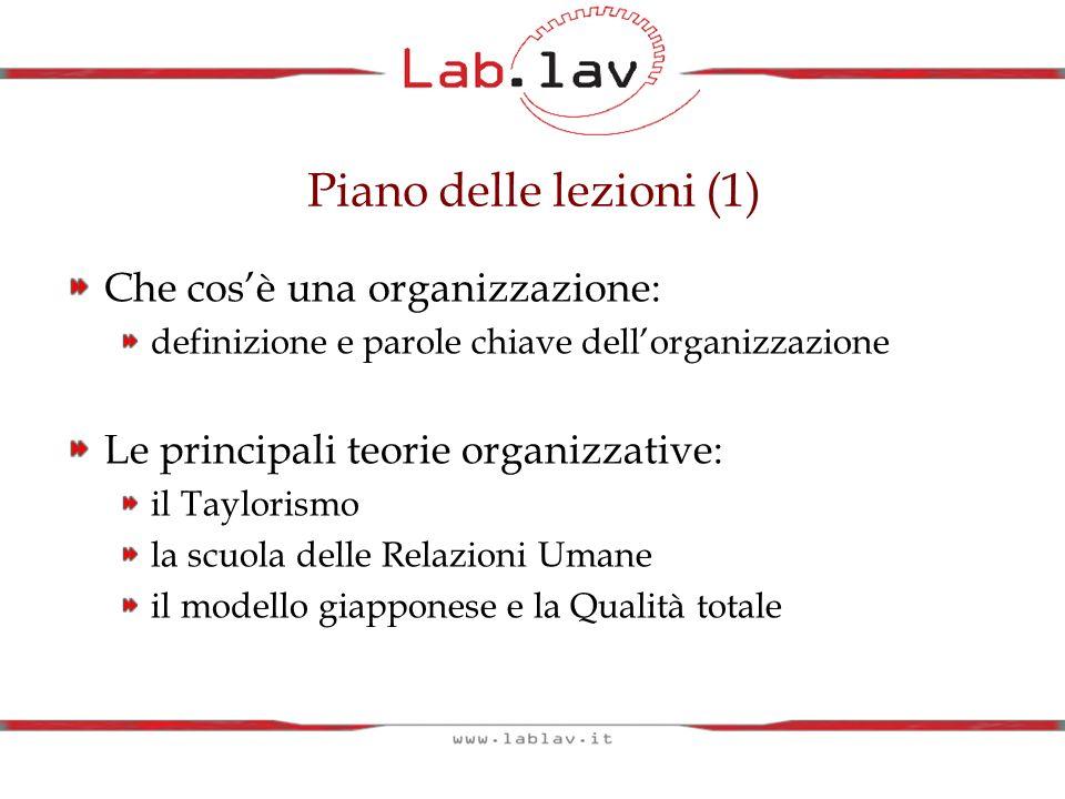 Piano delle lezioni (1) Che cosè una organizzazione: definizione e parole chiave dellorganizzazione Le principali teorie organizzative: il Taylorismo