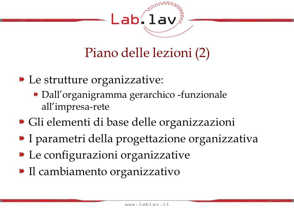 Le strutture organizzative: Dallorganigramma gerarchico -funzionale allimpresa-rete Gli elementi di base delle organizzazioni I parametri della proget