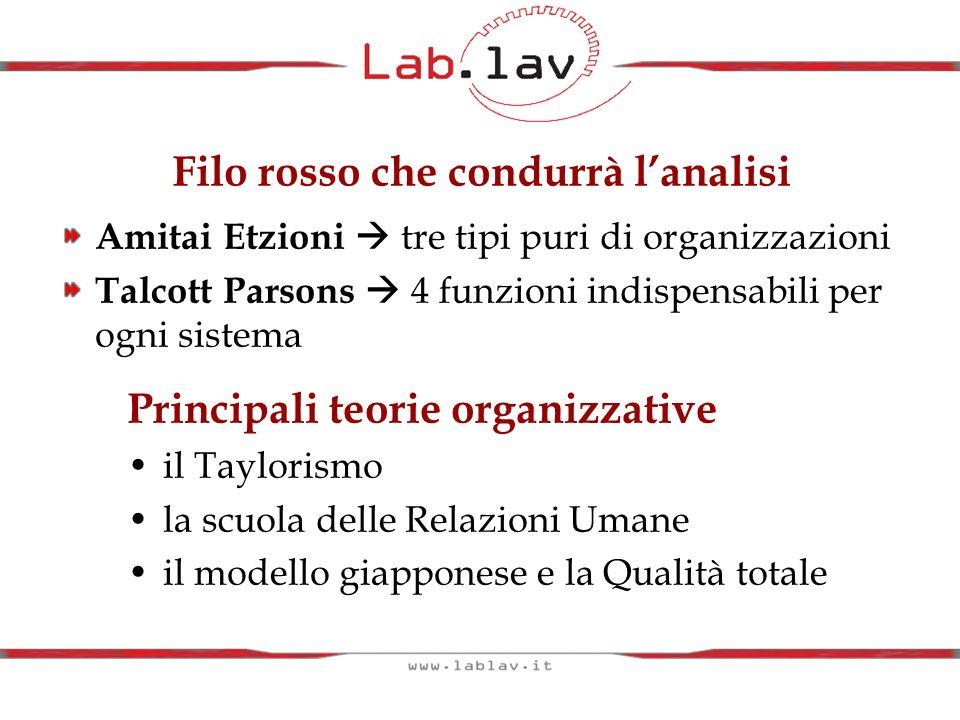 Amitai Etzioni Individua tre tipi puri di organizzazioni: Organizzazioni coercitive, Organizzazioni remunerative, Organizzazioni normative.