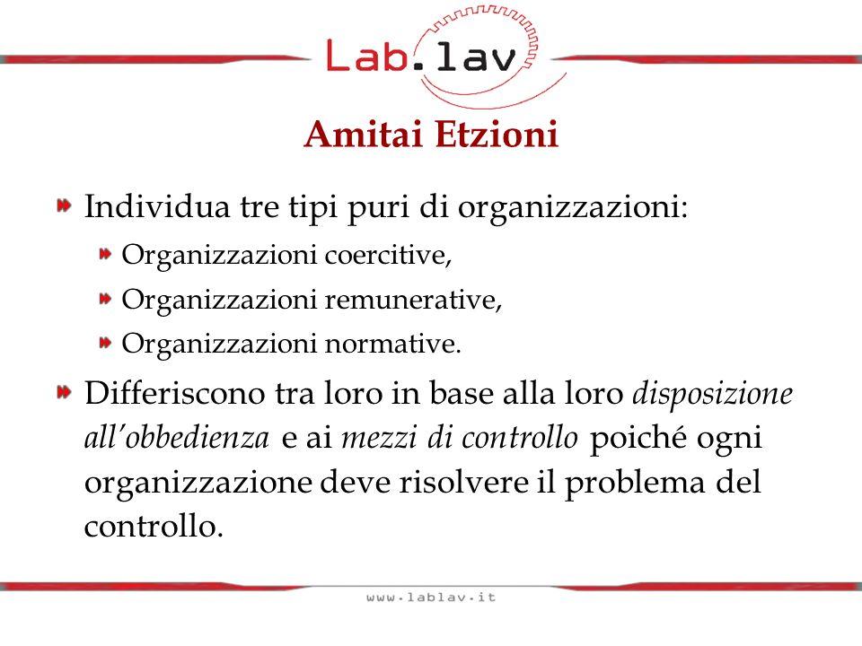 Amitai Etzioni Individua tre tipi puri di organizzazioni: Organizzazioni coercitive, Organizzazioni remunerative, Organizzazioni normative. Differisco