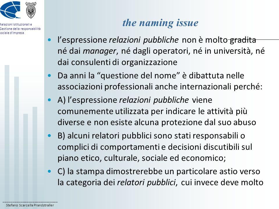 ____________________________ Stefano Scarcella Prandstraller Relazioni istituzionali e Gestione della responsabilità sociale dimpresa the naming issue