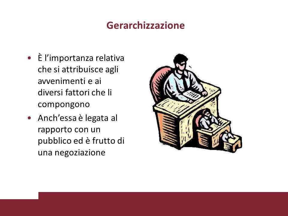 Gerarchizzazione È limportanza relativa che si attribuisce agli avvenimenti e ai diversi fattori che li compongono Anchessa è legata al rapporto con un pubblico ed è frutto di una negoziazione