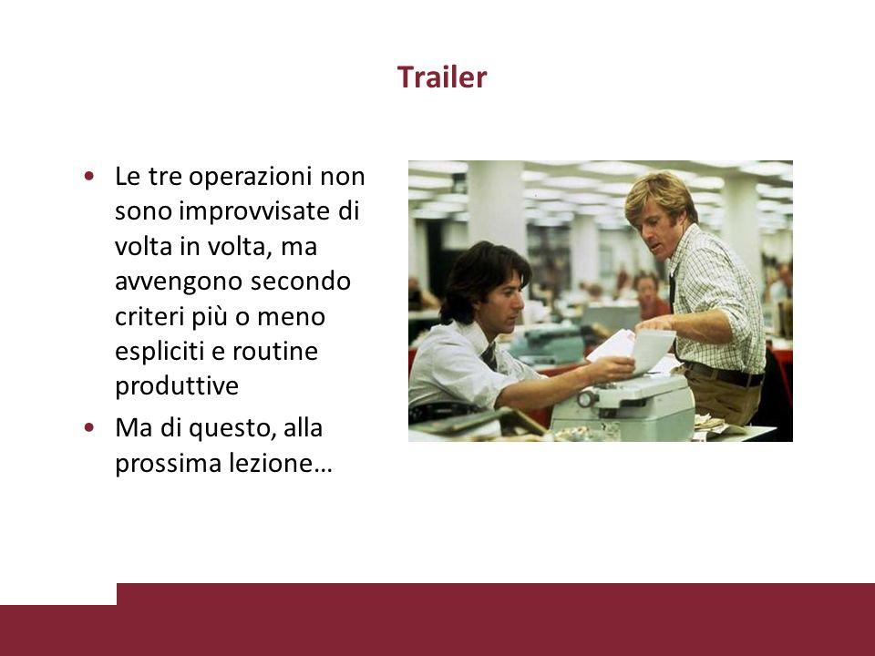 Trailer Le tre operazioni non sono improvvisate di volta in volta, ma avvengono secondo criteri più o meno espliciti e routine produttive Ma di questo, alla prossima lezione…