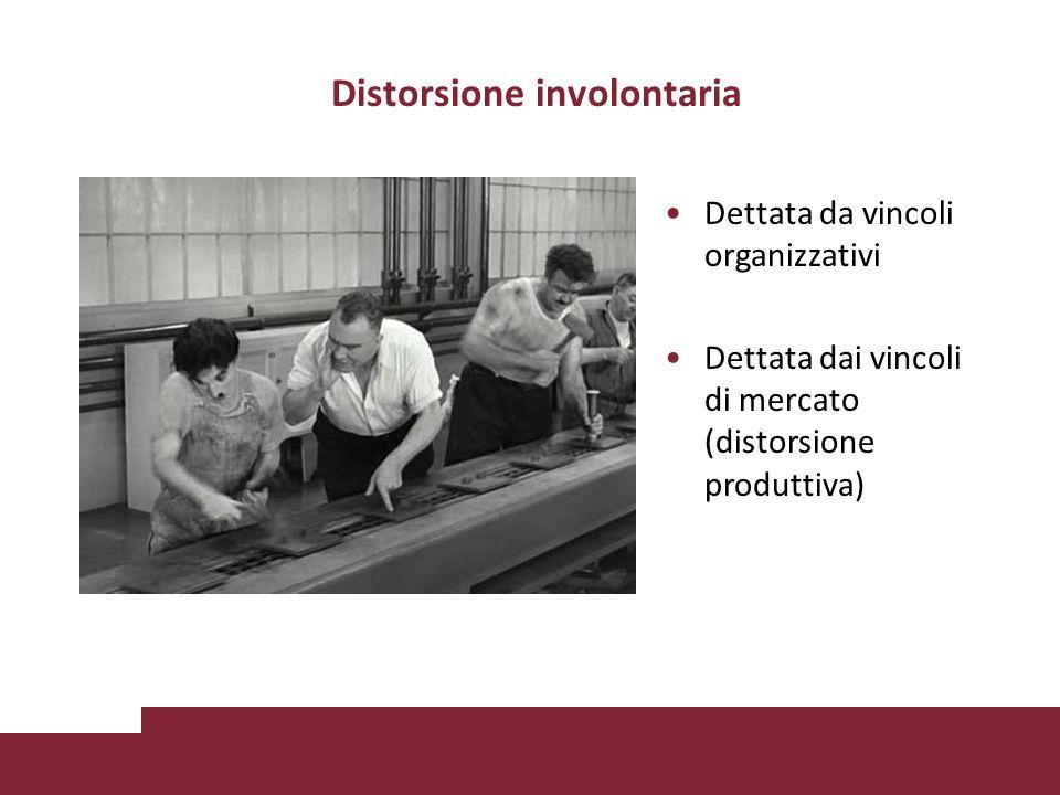 Distorsione involontaria Dettata da vincoli organizzativi Dettata dai vincoli di mercato (distorsione produttiva)