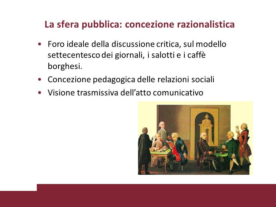 La sfera pubblica: concezione razionalistica Foro ideale della discussione critica, sul modello settecentesco dei giornali, i salotti e i caffè borghesi.