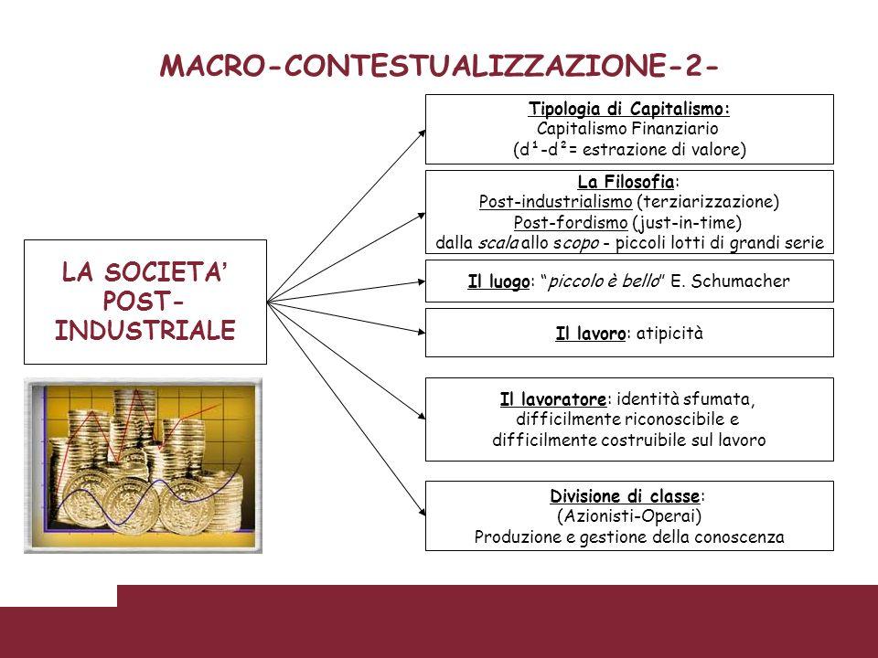 LA SOCIETA POST- INDUSTRIALE MACRO-CONTESTUALIZZAZIONE-2- Tipologia di Capitalismo: Capitalismo Finanziario (d¹-d²= estrazione di valore) La Filosofia