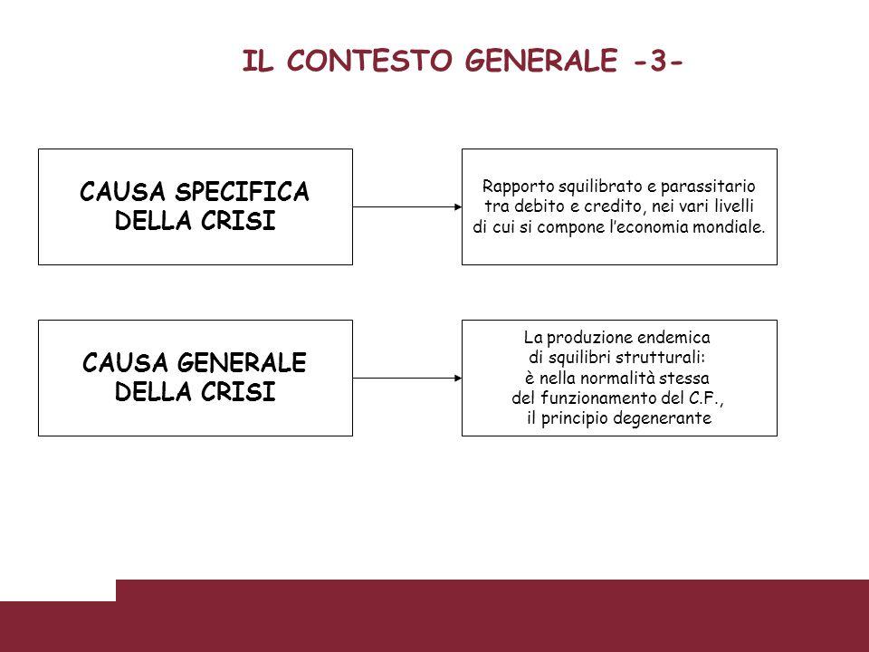 IL CONTESTO GENERALE -3- CAUSA SPECIFICA DELLA CRISI CAUSA GENERALE DELLA CRISI Rapporto squilibrato e parassitario tra debito e credito, nei vari liv