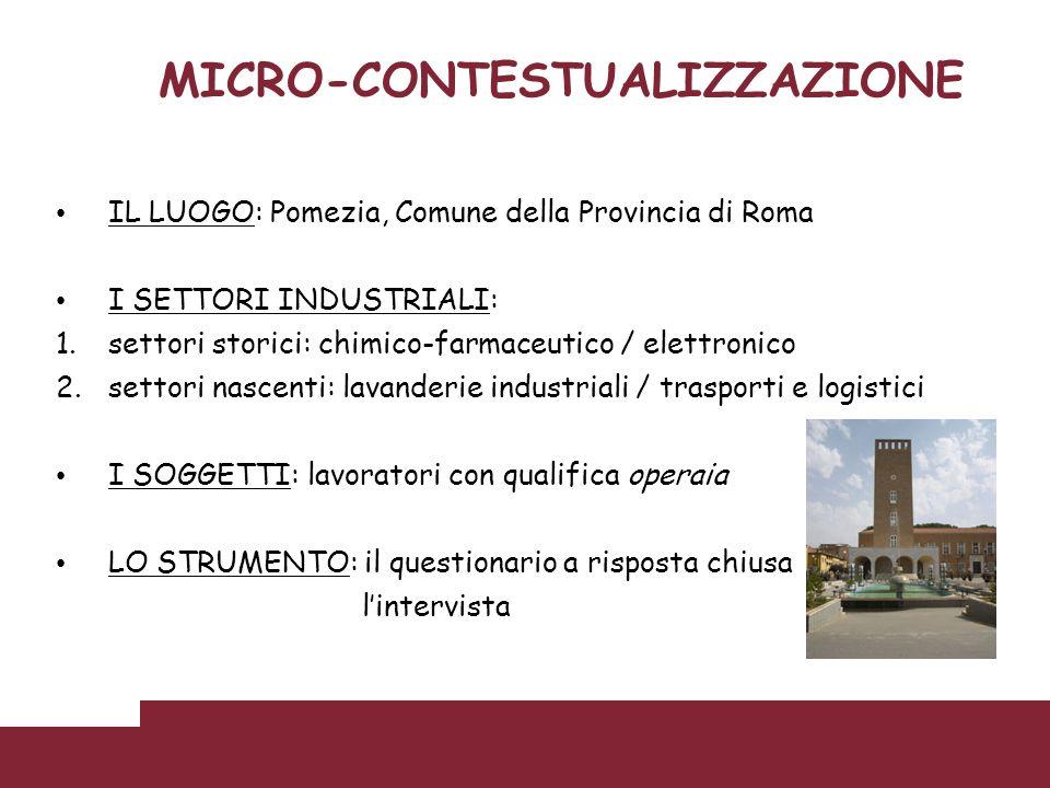 IL LUOGO: Pomezia, Comune della Provincia di Roma I SETTORI INDUSTRIALI: 1.settori storici: chimico-farmaceutico / elettronico 2.settori nascenti: lav