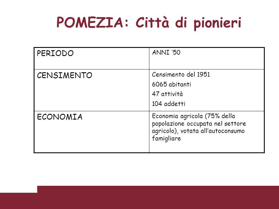 POMEZIA: Città di pionieri PERIODO ANNI 50 CENSIMENTO Censimento del 1951 6065 abitanti 47 attività 104 addetti ECONOMIA Economia agricola (75% della